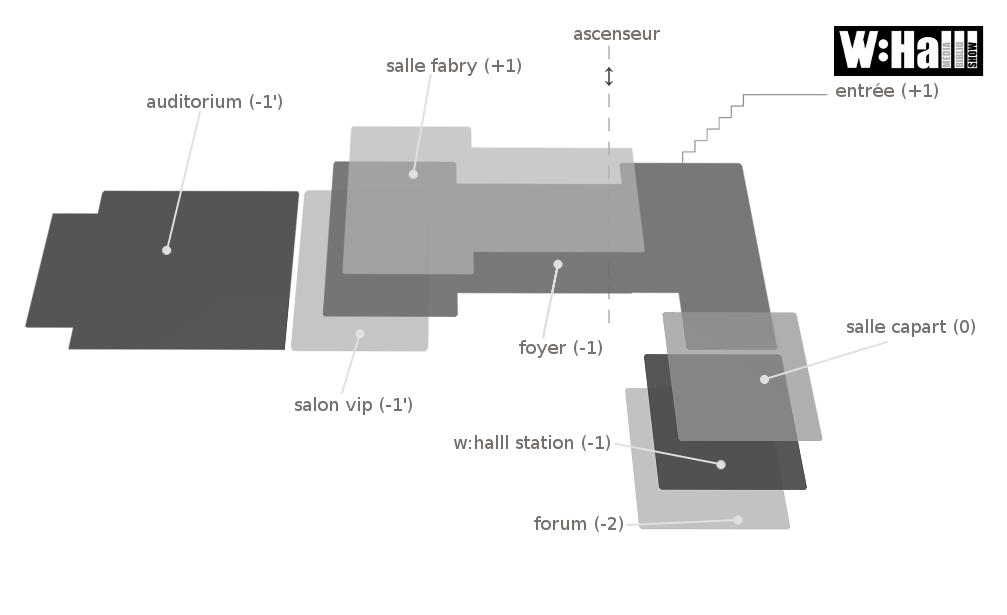 Plan du Whalll